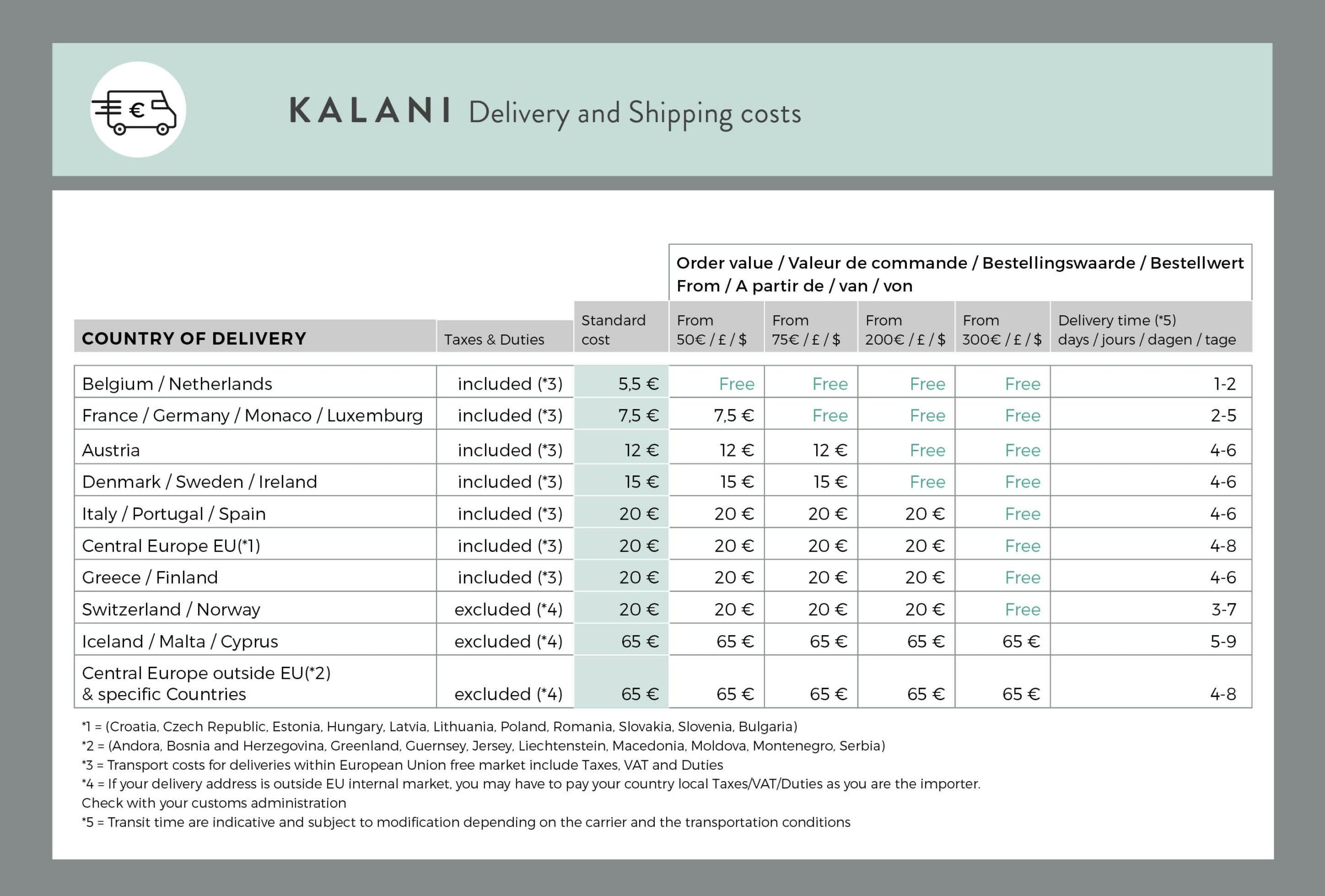 Delivery Costs 2021